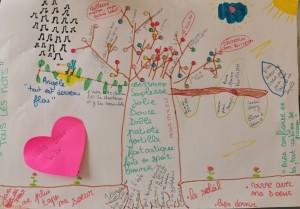 arbre de vie Capucine